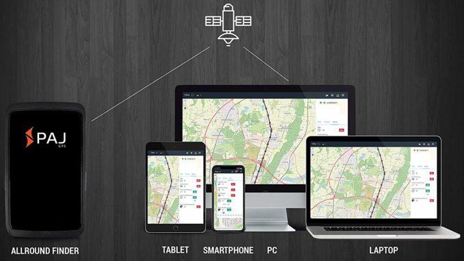 Motorrad GPS Tracker Test